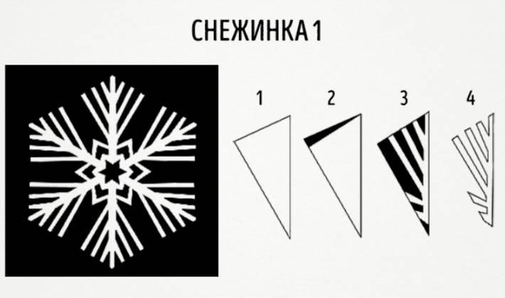 шаблоны для вырезания снежинки