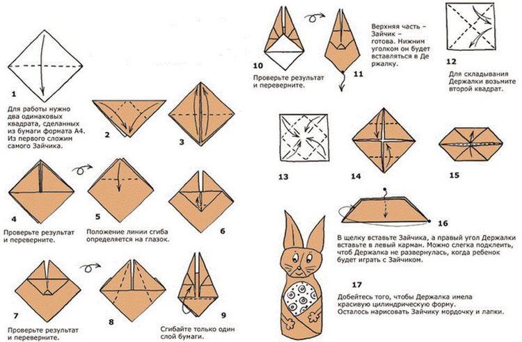 Простые подставки для яиц из бумаги на Пасху с детьми 3-4 лет
